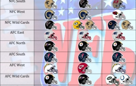 Pats, Falcons will rule NFL
